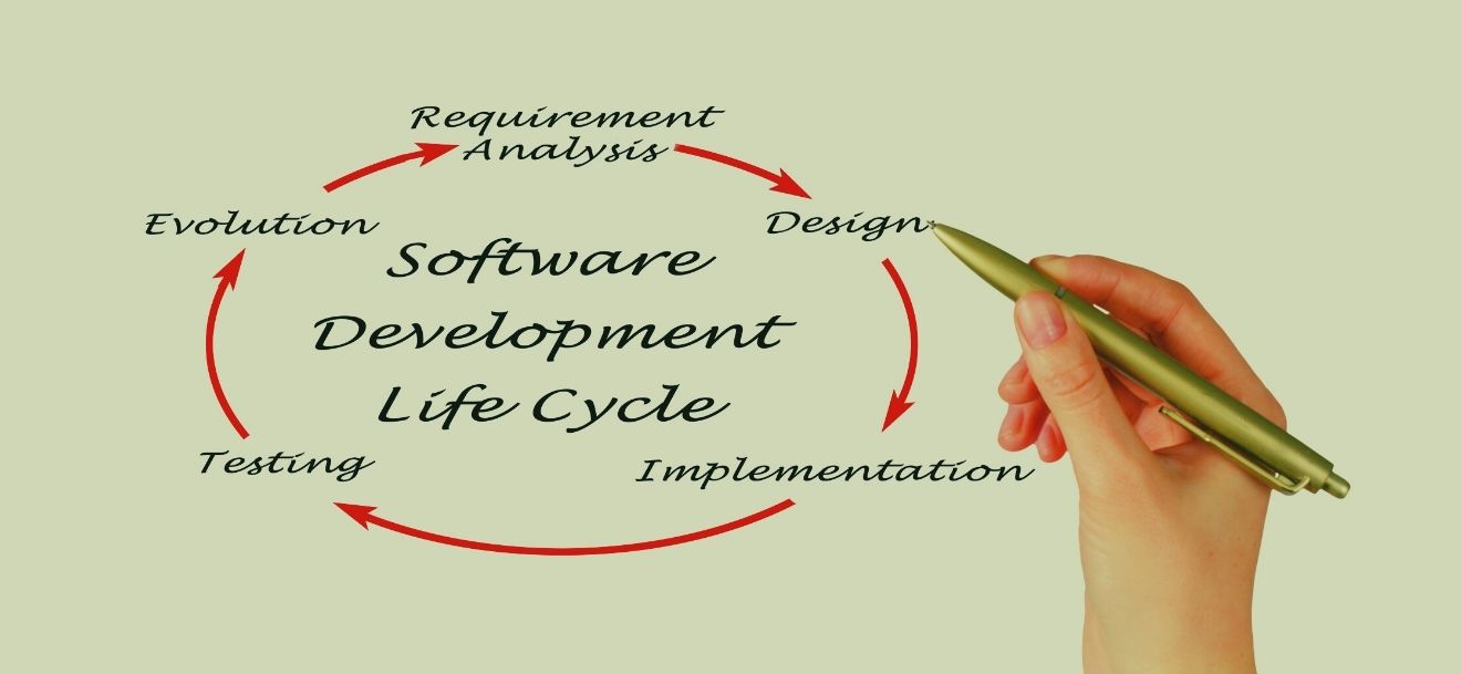 Nexsoft Software Development Life Cycle